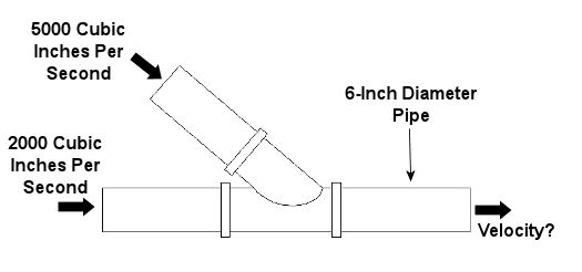 Calculate the velocity of water coming out of a double-entry pipe
